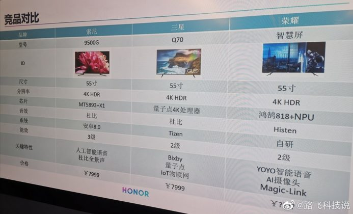Huawei Honor Smart Screen TV